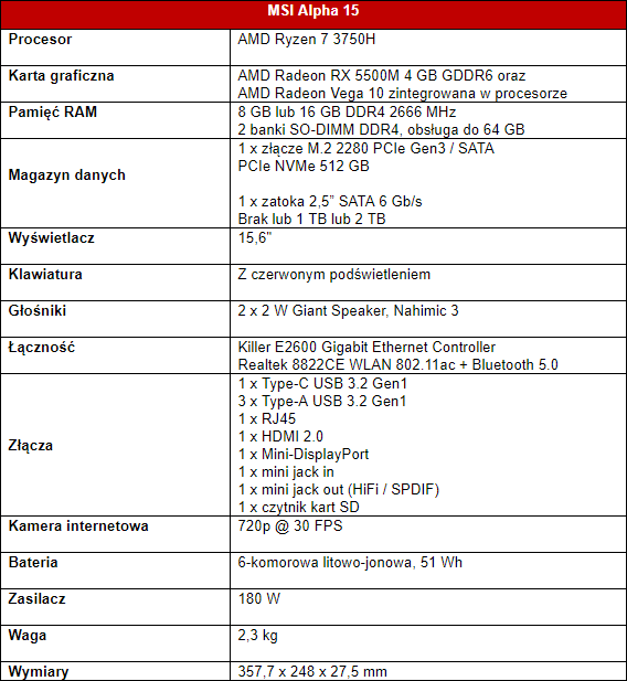 MSI Alpha 15 specification