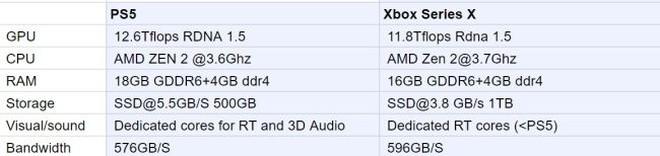 PS5_Xbox_series_x_specyfikacja.jpg