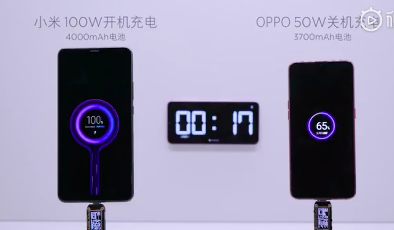 Quick charge 100 in xiaomi