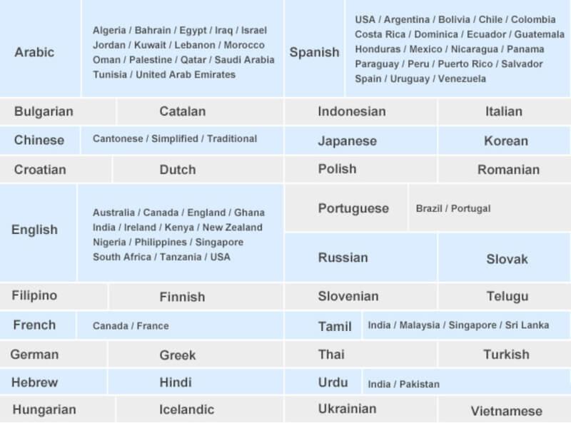 Timekettle M2 lista języków