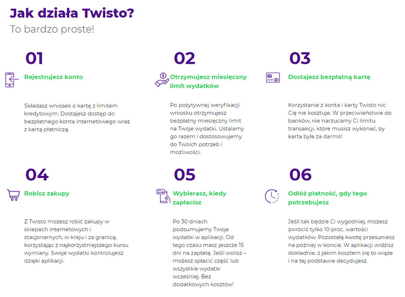 how Twisto works